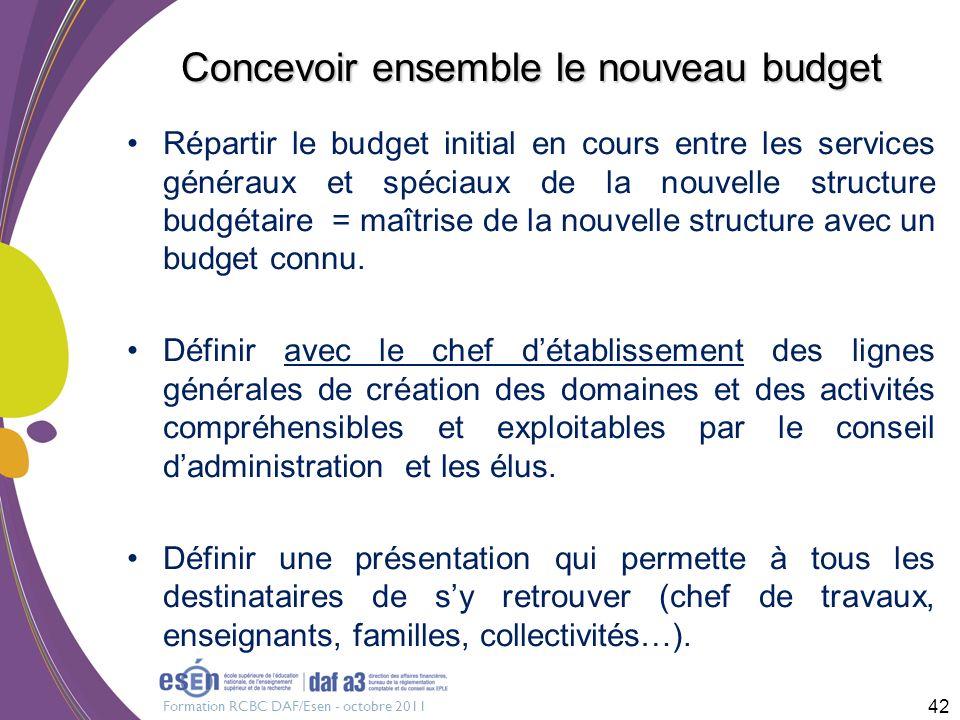 Concevoir ensemble le nouveau budget