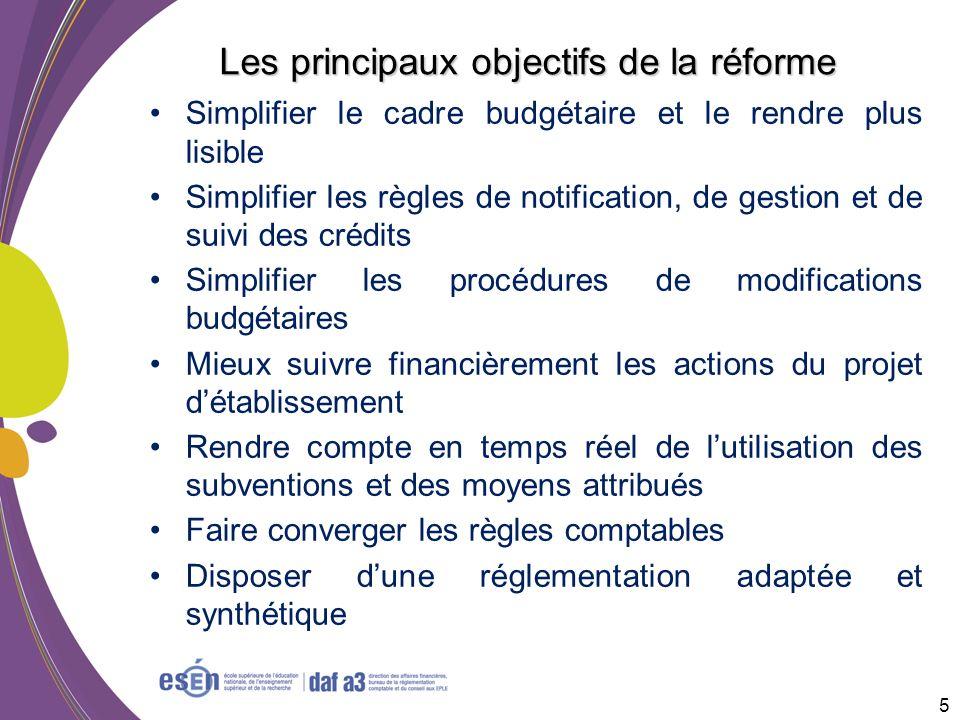 Les principaux objectifs de la réforme