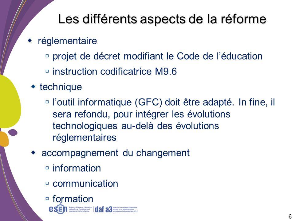 Les différents aspects de la réforme