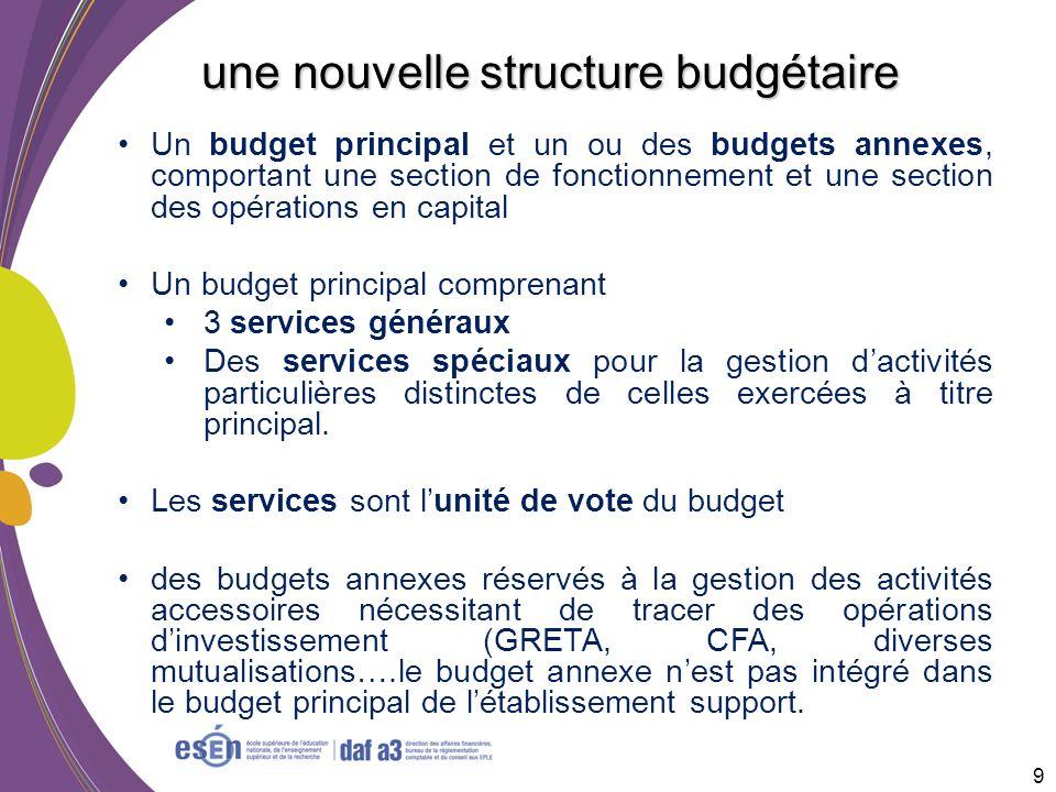 une nouvelle structure budgétaire