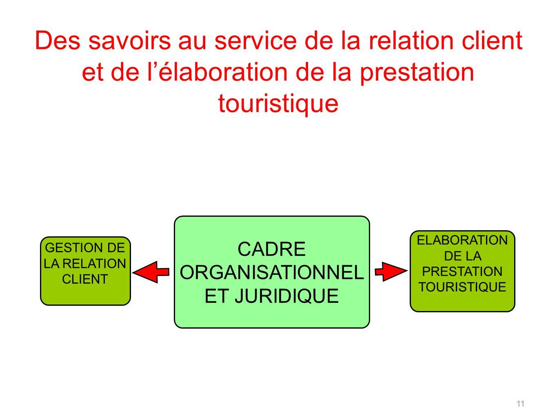 Des savoirs au service de la relation client et de l'élaboration de la prestation touristique