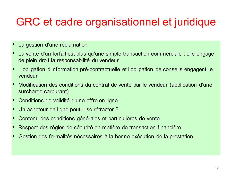 GRC et cadre organisationnel et juridique
