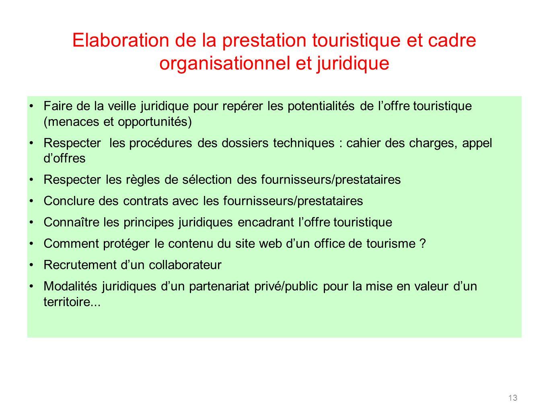 Elaboration de la prestation touristique et cadre organisationnel et juridique