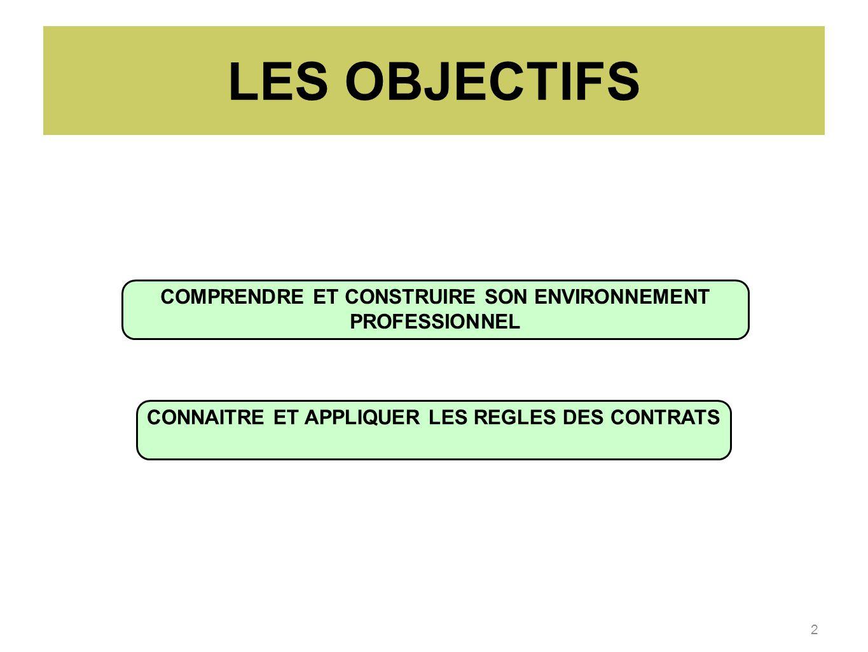 LES OBJECTIFS COMPRENDRE ET CONSTRUIRE SON ENVIRONNEMENT PROFESSIONNEL