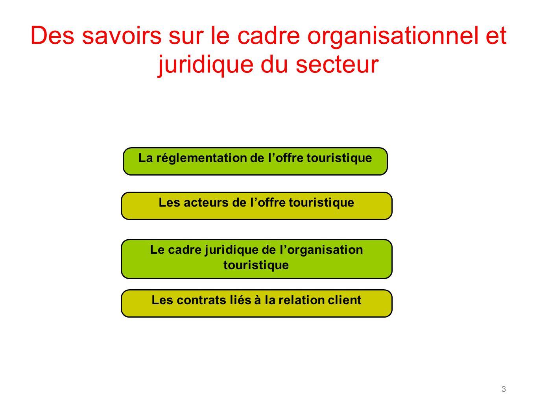 Des savoirs sur le cadre organisationnel et juridique du secteur