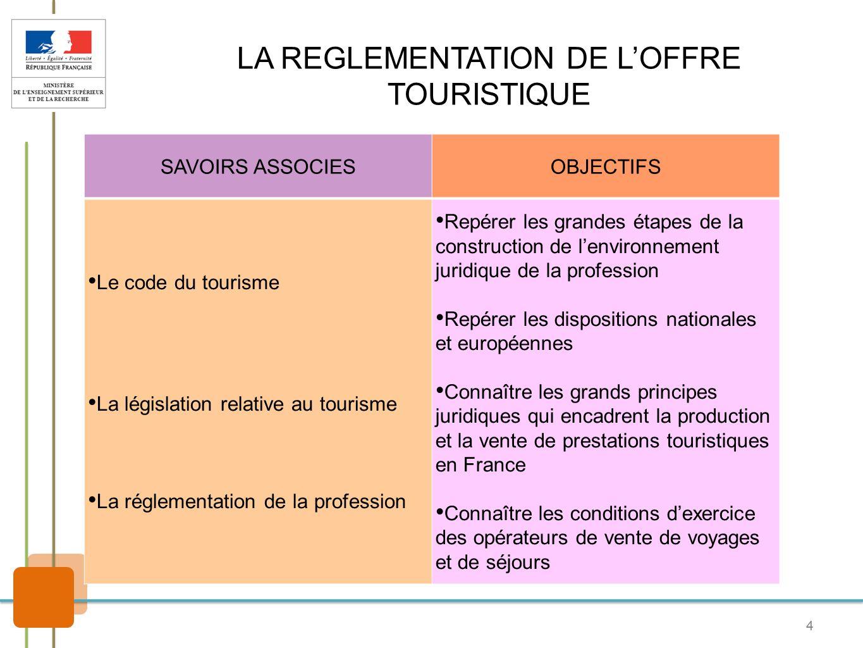 LA REGLEMENTATION DE L'OFFRE TOURISTIQUE