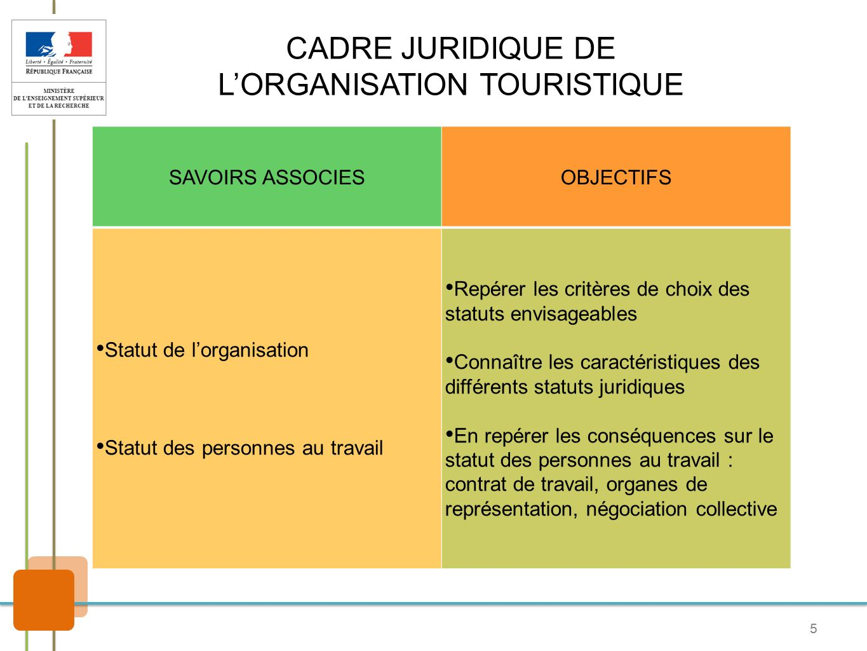 CADRE JURIDIQUE DE L'ORGANISATION TOURISTIQUE