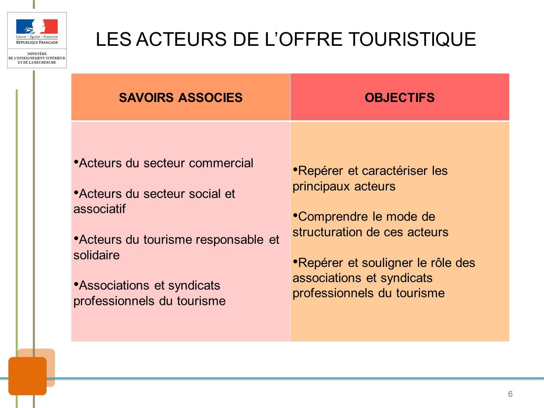 LES ACTEURS DE L'OFFRE TOURISTIQUE