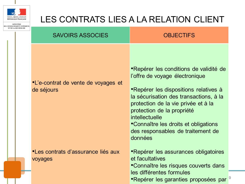 LES CONTRATS LIES A LA RELATION CLIENT