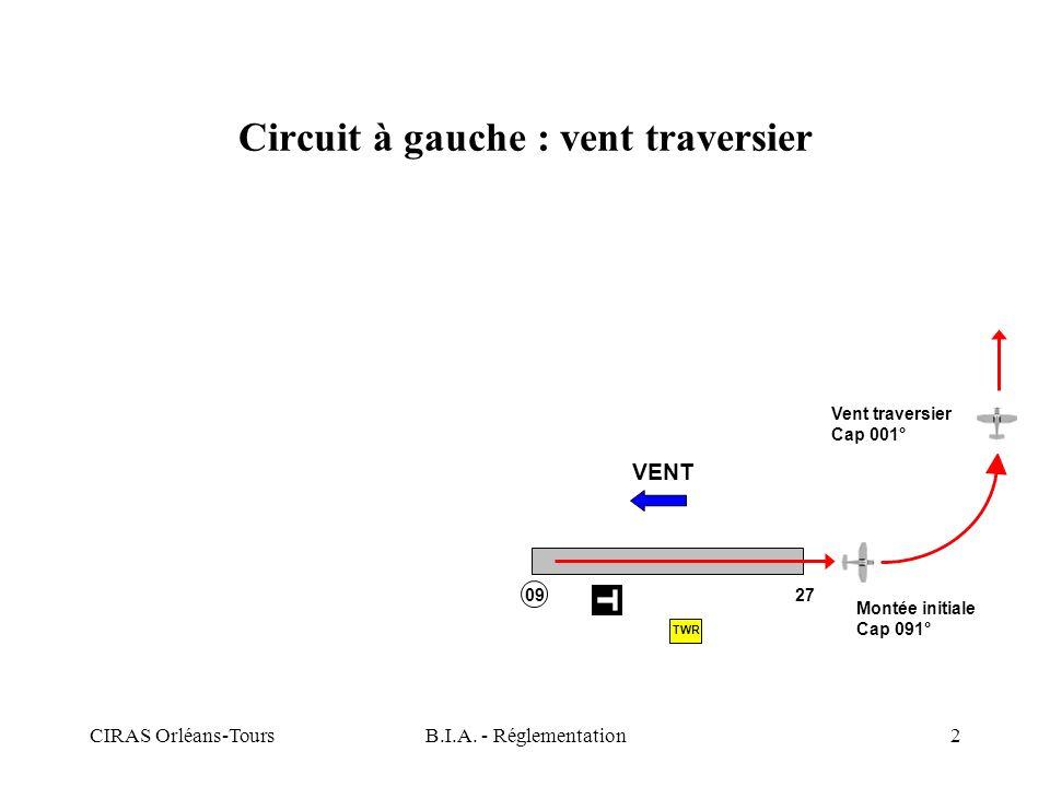 Circuit à gauche : vent traversier