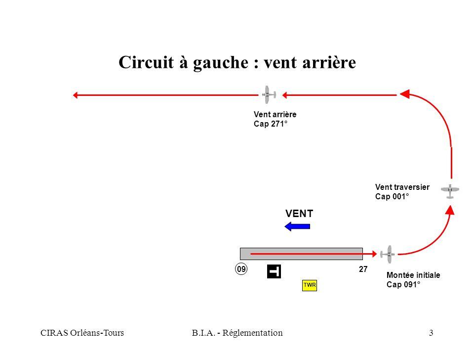 Circuit à gauche : vent arrière