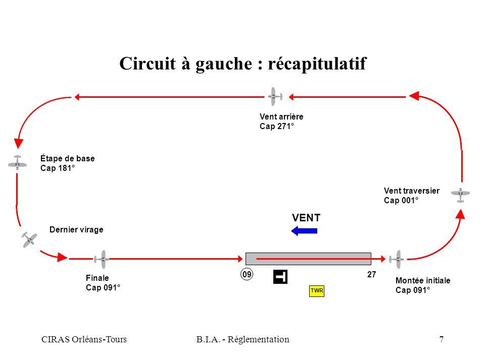 Circuit à gauche : récapitulatif