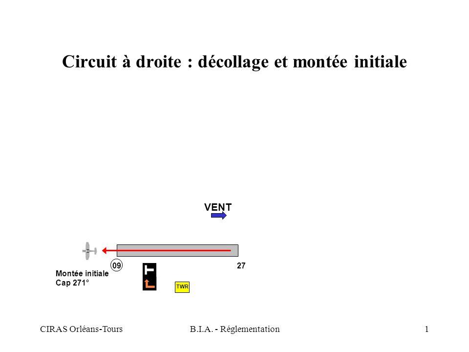 Circuit à droite : décollage et montée initiale