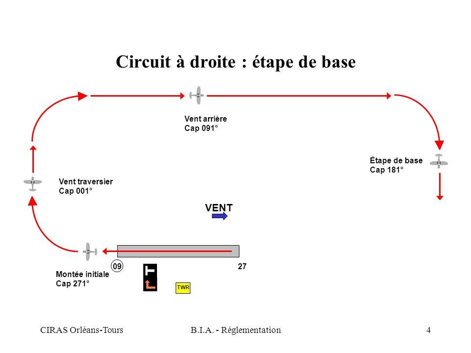 Circuit à droite : étape de base