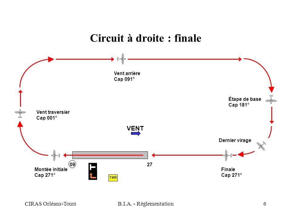 Circuit à droite : finale