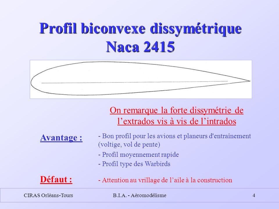 Profil biconvexe dissymétrique Naca 2415
