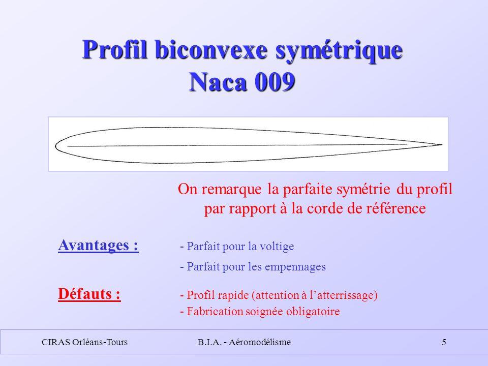 Profil biconvexe symétrique Naca 009