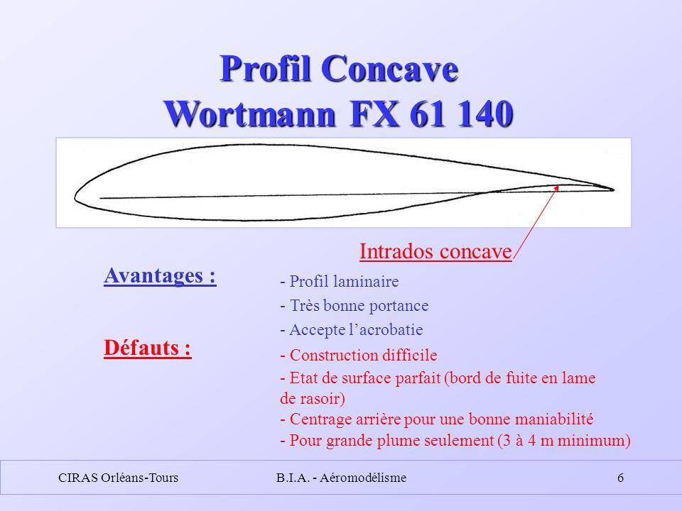 Profil Concave Wortmann FX 61 140