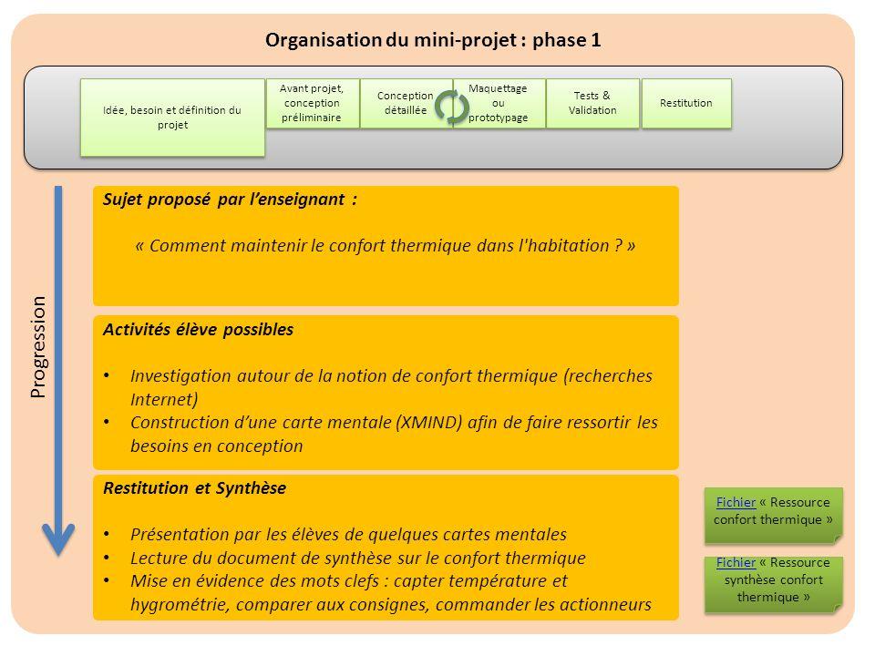 Organisation du mini-projet : phase 1