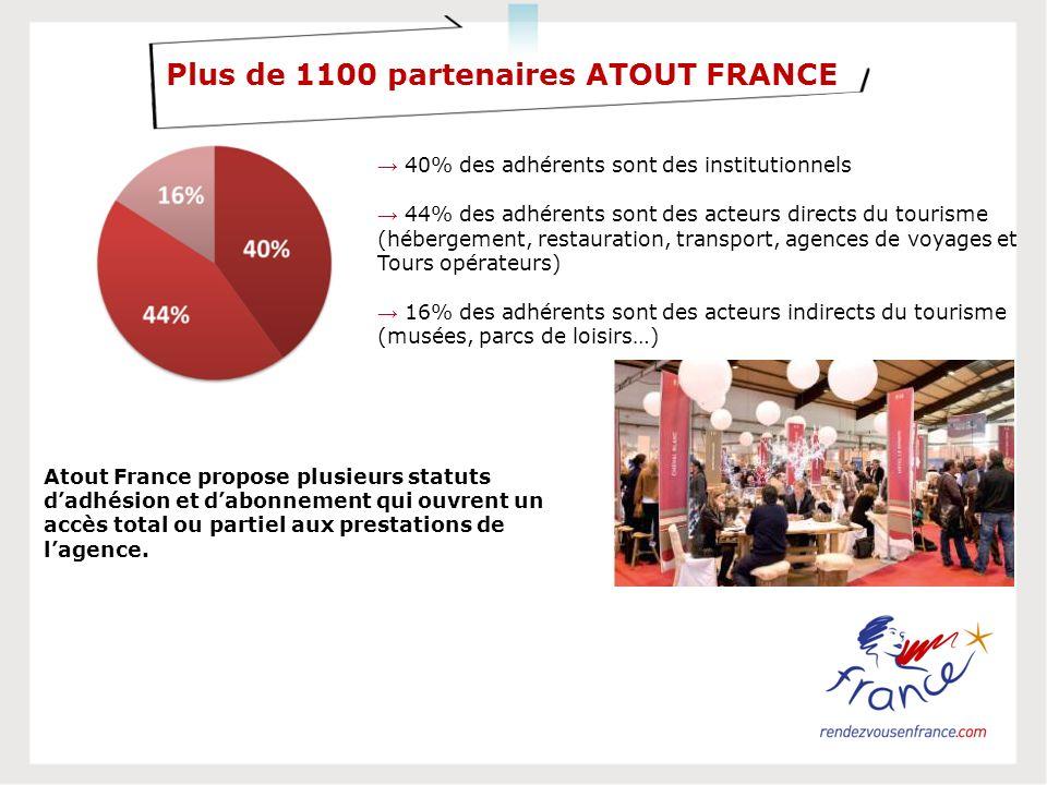 Plus de 1100 partenaires ATOUT FRANCE