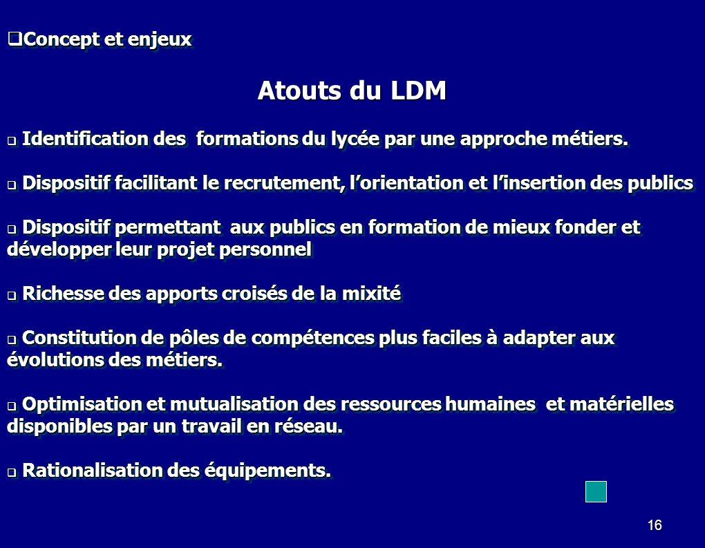 Atouts du LDM Concept et enjeux