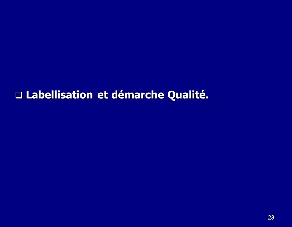 Labellisation et démarche Qualité.