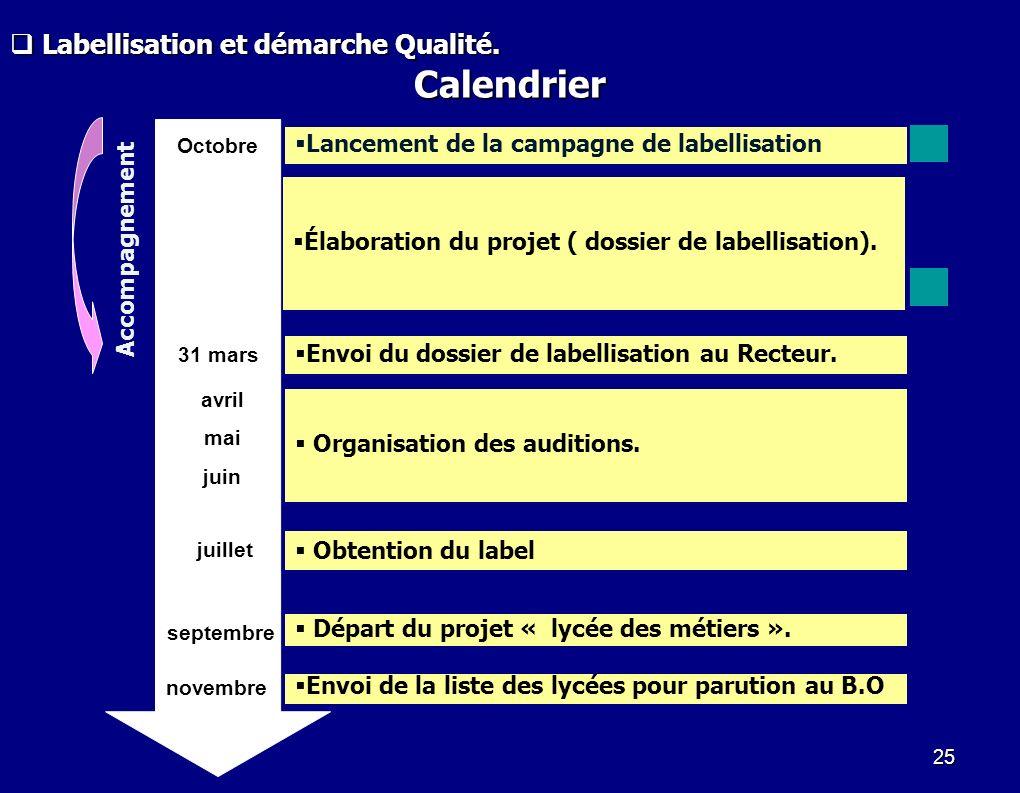 Calendrier Labellisation et démarche Qualité.