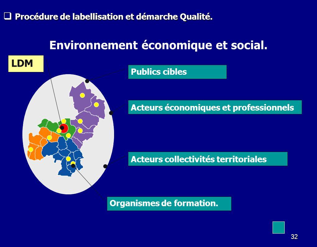 Environnement économique et social.