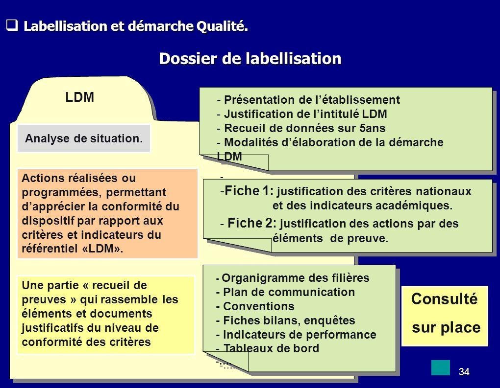 Dossier de labellisation