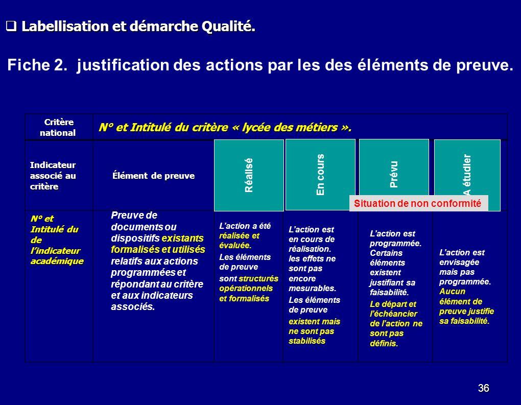 Fiche 2. justification des actions par les des éléments de preuve.