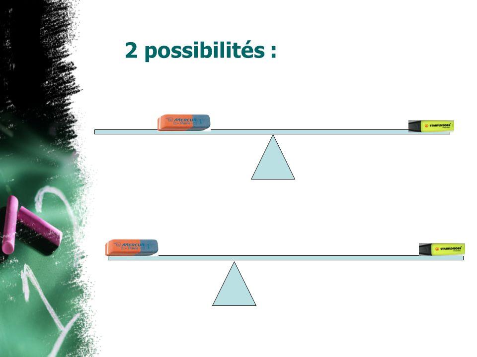 2 possibilités :
