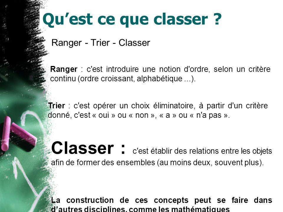 Qu'est ce que classer Ranger - Trier - Classer.