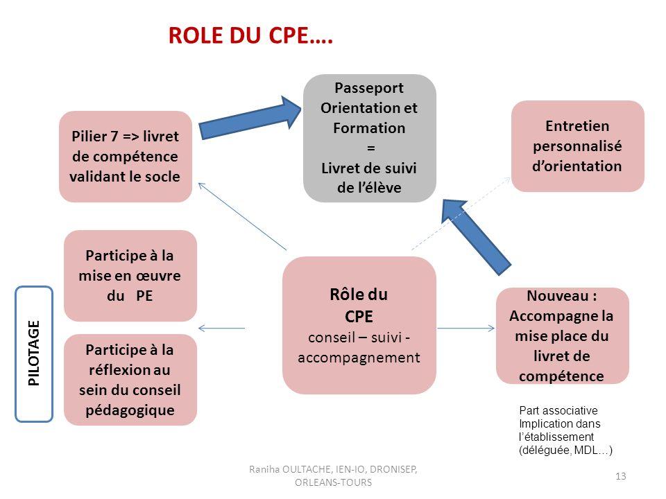 ROLE DU CPE…. Rôle du CPE Passeport Orientation et Formation =