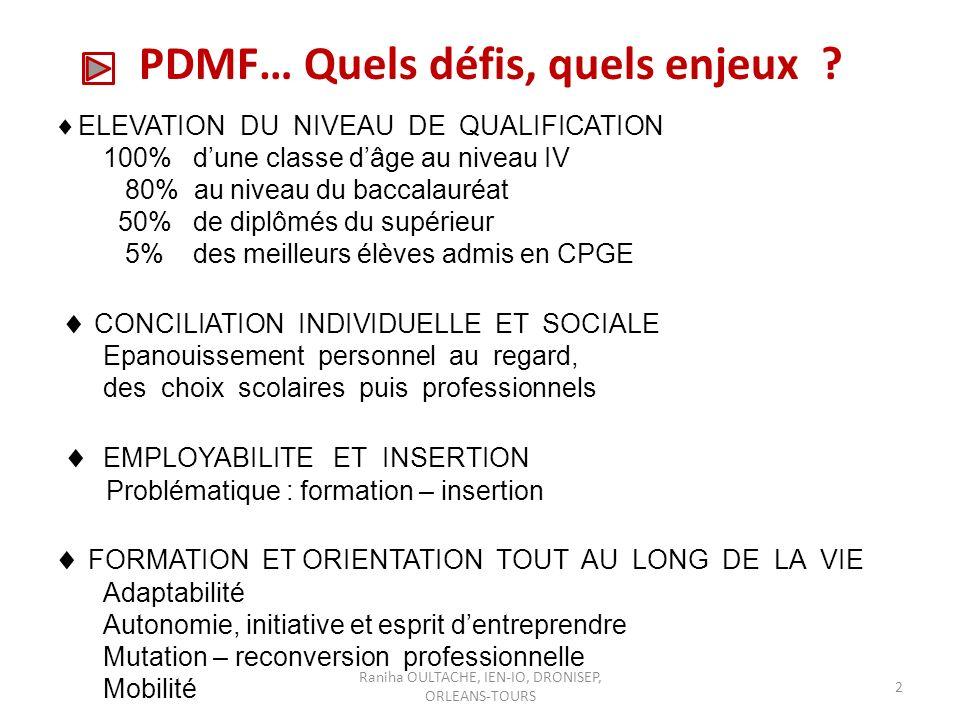 PDMF… Quels défis, quels enjeux