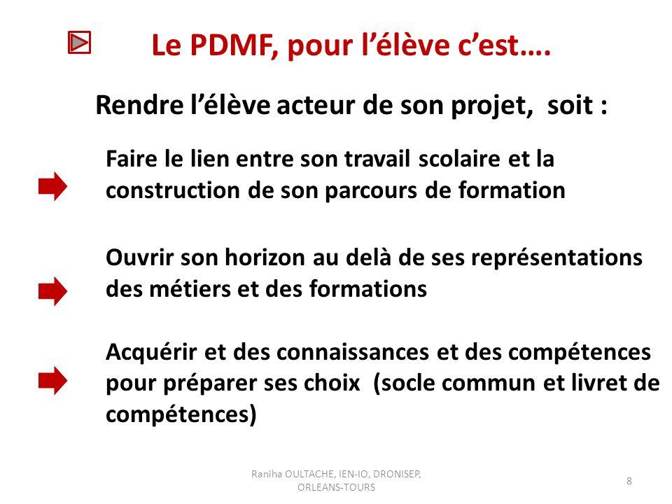 Le PDMF, pour l'élève c'est….