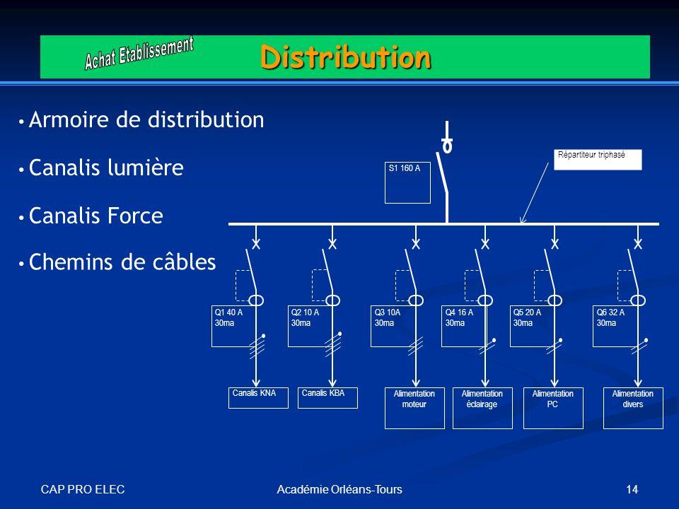 Distribution Armoire de distribution Canalis lumière Canalis Force