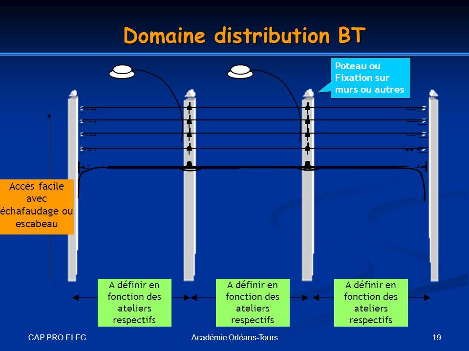 Domaine distribution BT