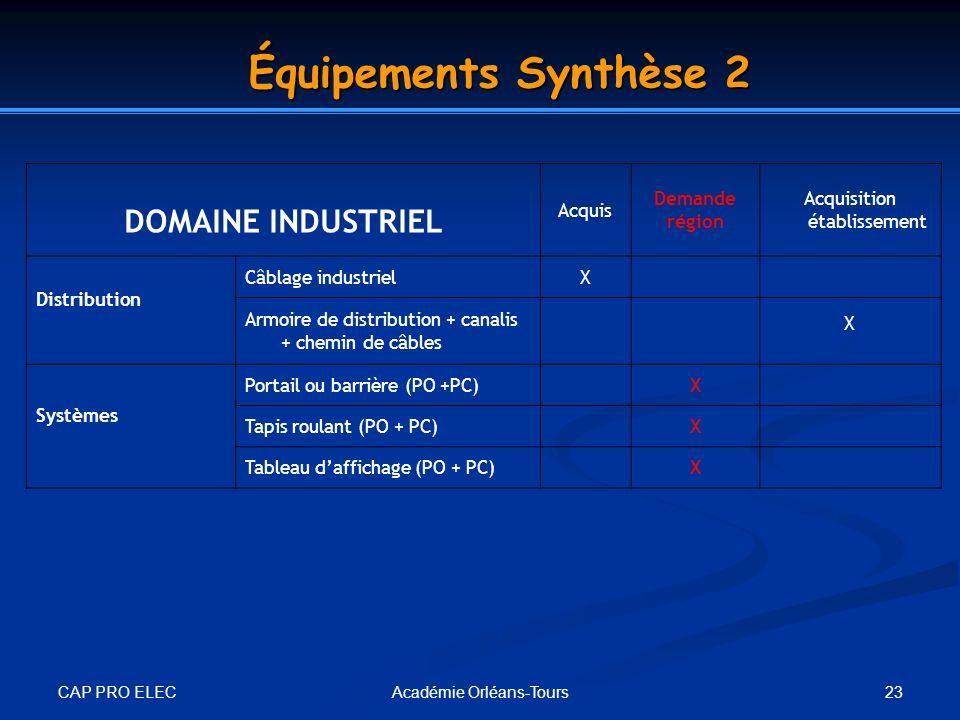 Équipements Synthèse 2 DOMAINE INDUSTRIEL Acquis Demande région