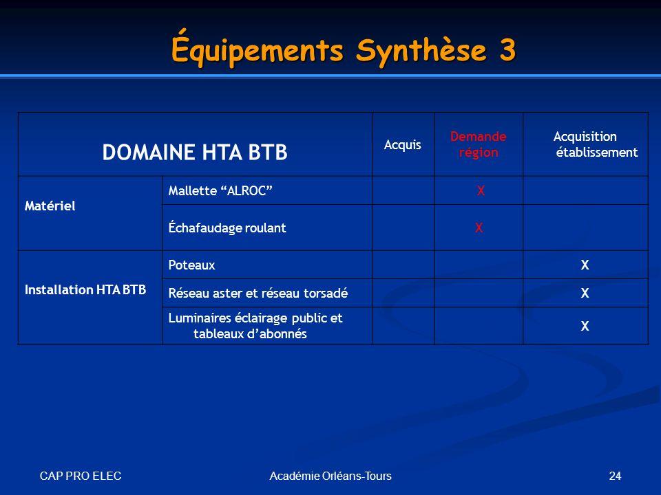 Équipements Synthèse 3 DOMAINE HTA BTB Acquis Demande région