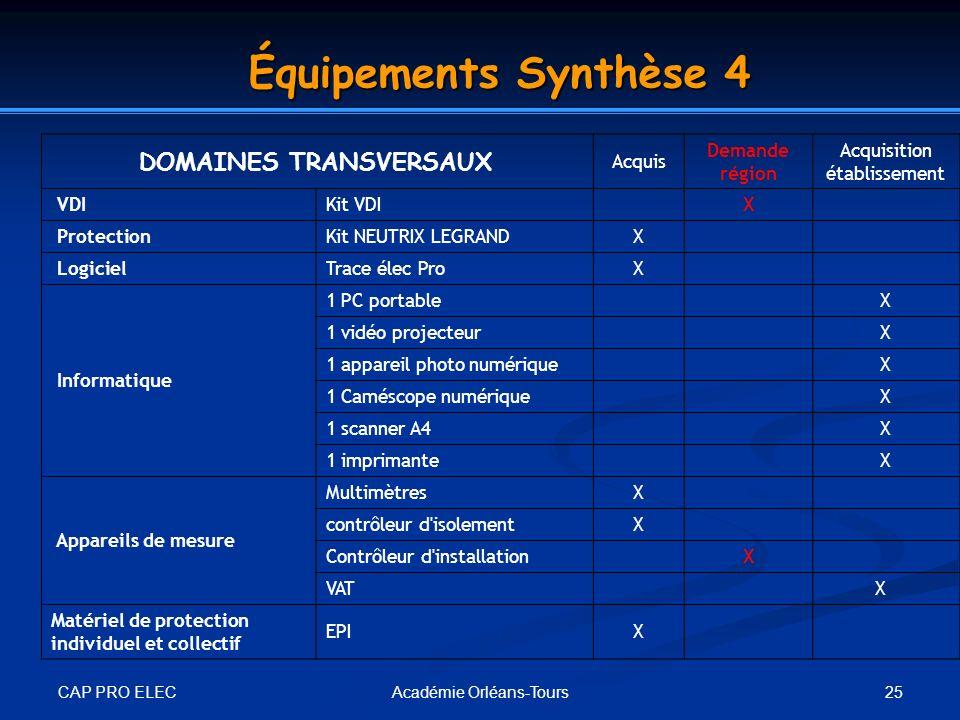 Équipements Synthèse 4 DOMAINES TRANSVERSAUX Acquis Demande région