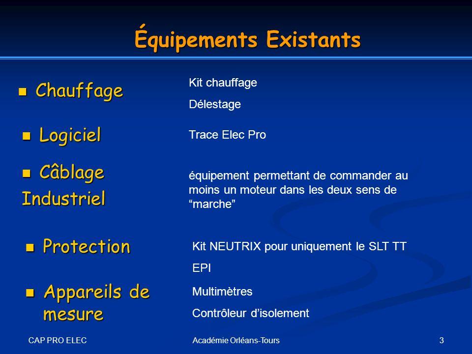Équipements Existants