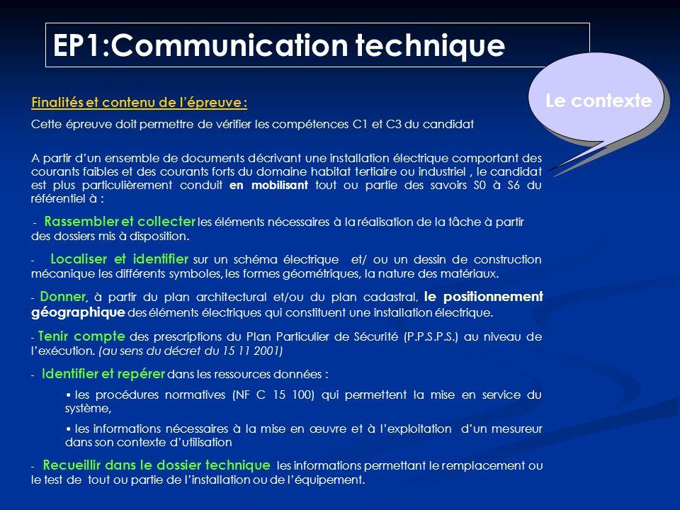 EP1:Communication technique
