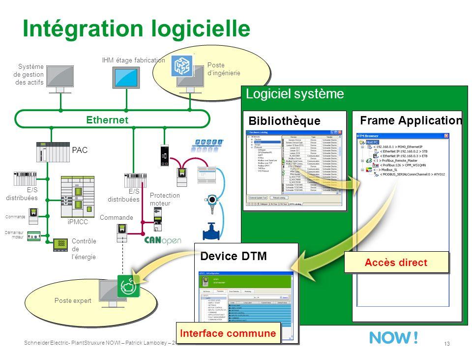 Intégration logicielle