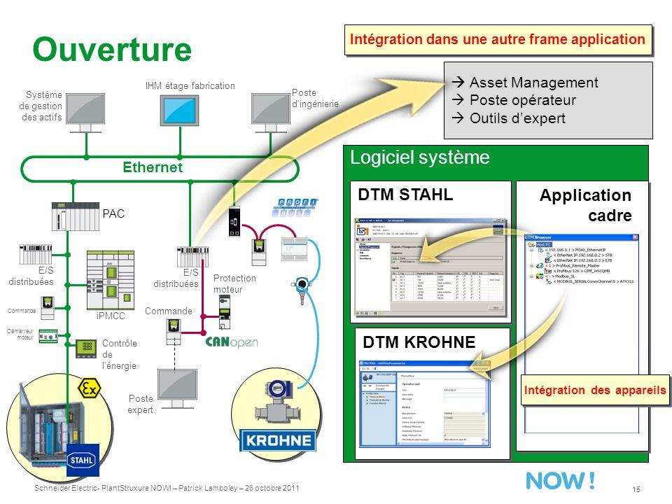 Intégration dans une autre frame application Intégration des appareils