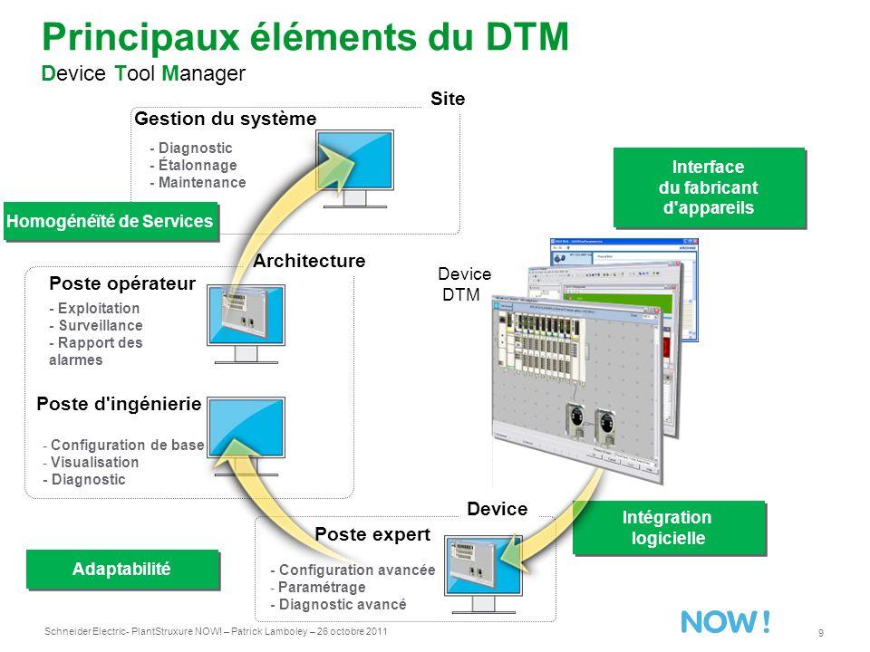 Principaux éléments du DTM Device Tool Manager