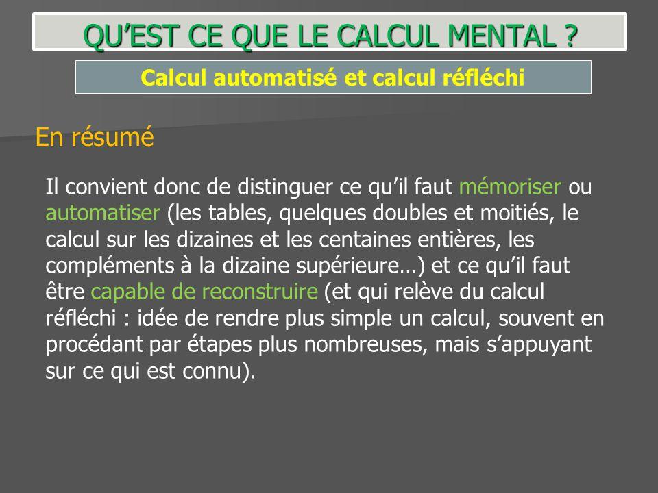 Calcul automatisé et calcul réfléchi