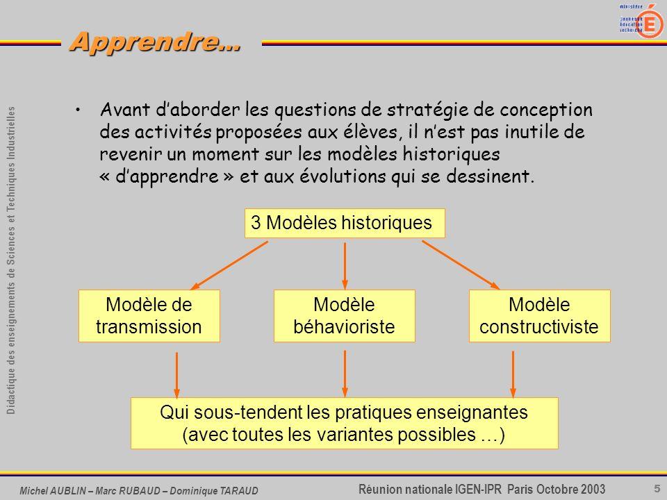 Modèle de transmission Modèle béhavioriste Modèle constructiviste