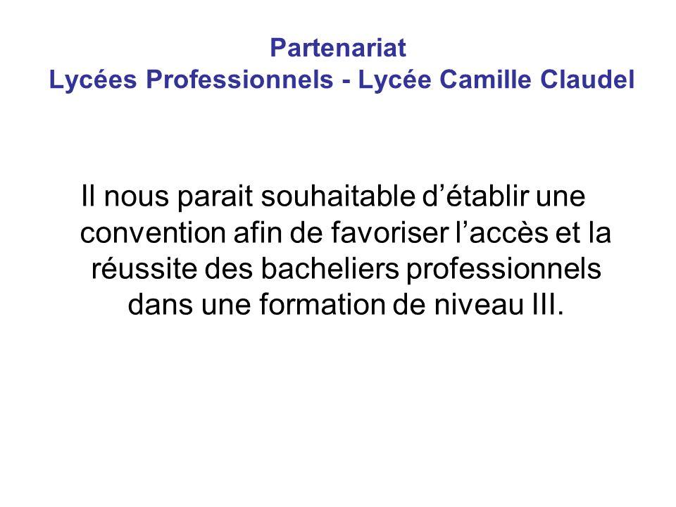Partenariat Lycées Professionnels - Lycée Camille Claudel