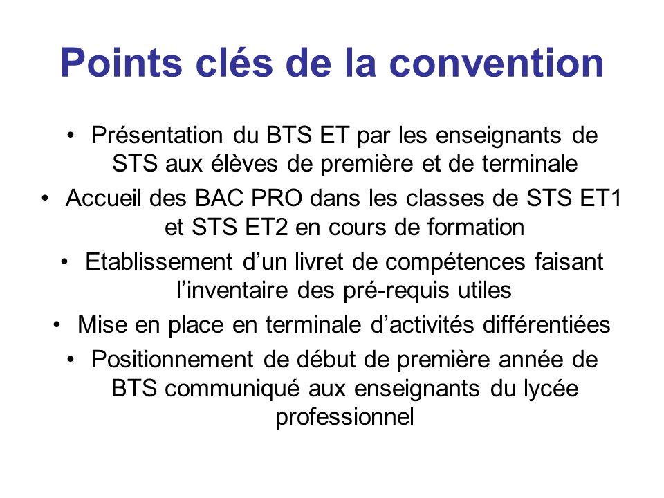 Points clés de la convention