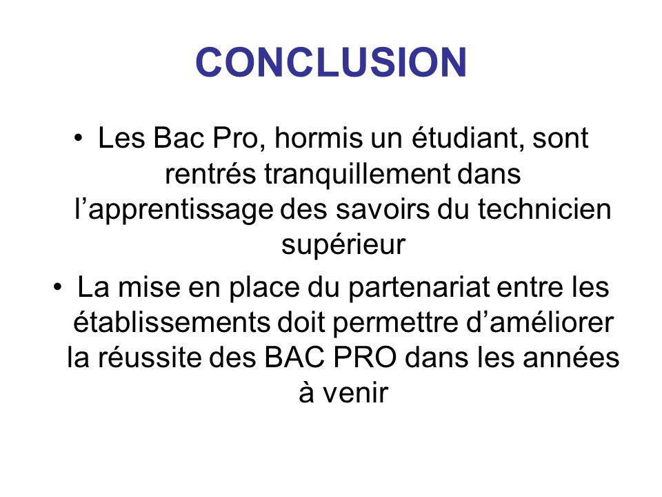 CONCLUSION Les Bac Pro, hormis un étudiant, sont rentrés tranquillement dans l'apprentissage des savoirs du technicien supérieur.
